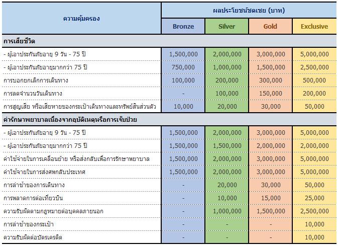 KPI Benefits_TH
