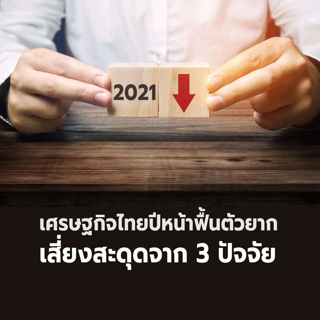 บทวิเคราะห์เกียรตินาคินภัทร(KKP)
