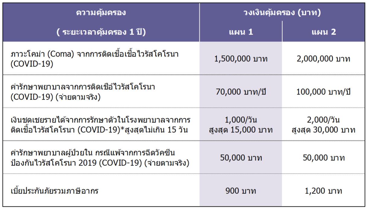 Covid_เมืองไทยประกันภัย_Table_9-Apr-2021