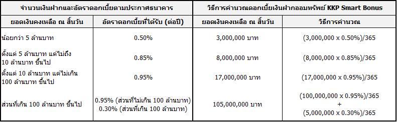 table_Smart_Bonus-28-Jan-2021